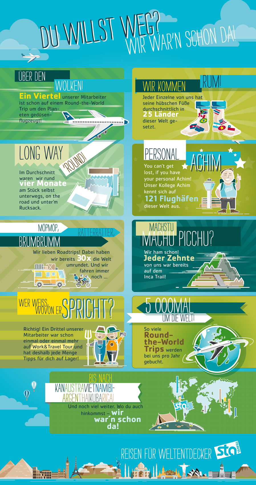 STA Travel funfacts